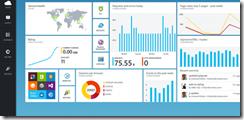 Microsoft-Azure-Management-Portal-620x300